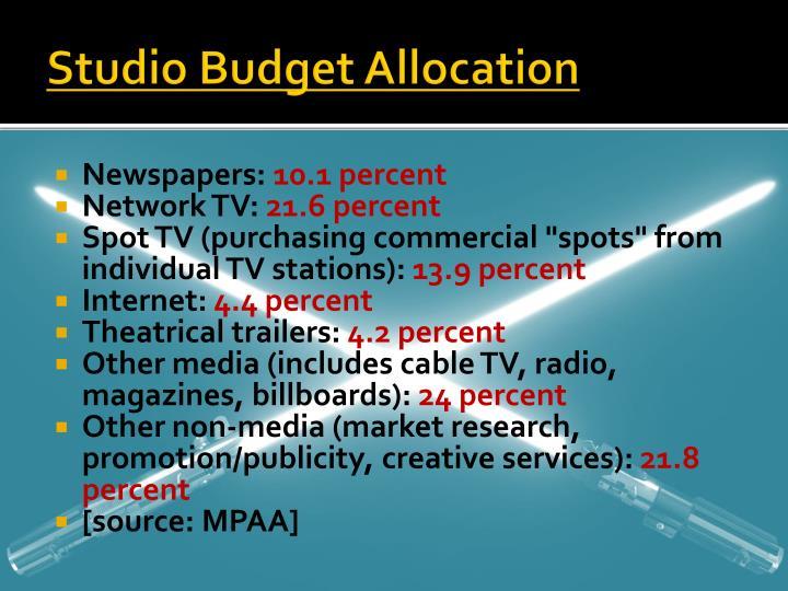 Studio Budget Allocation