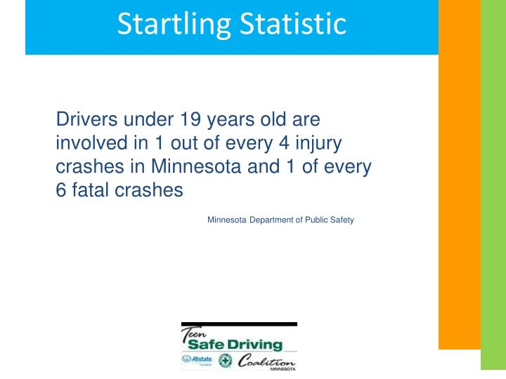 Drivers under 19 years old are involved in 1 out of every 4 injury crashes in Minnesota and 1 of eve...