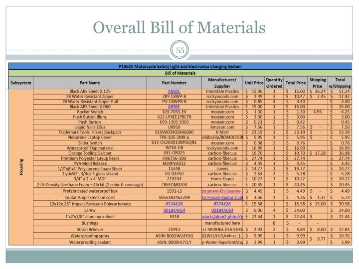 Overall Bill of Materials