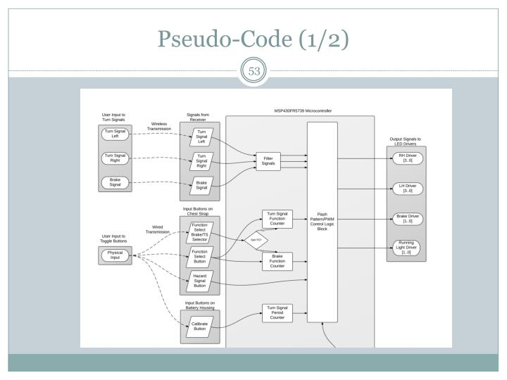 Pseudo-Code (1/2)