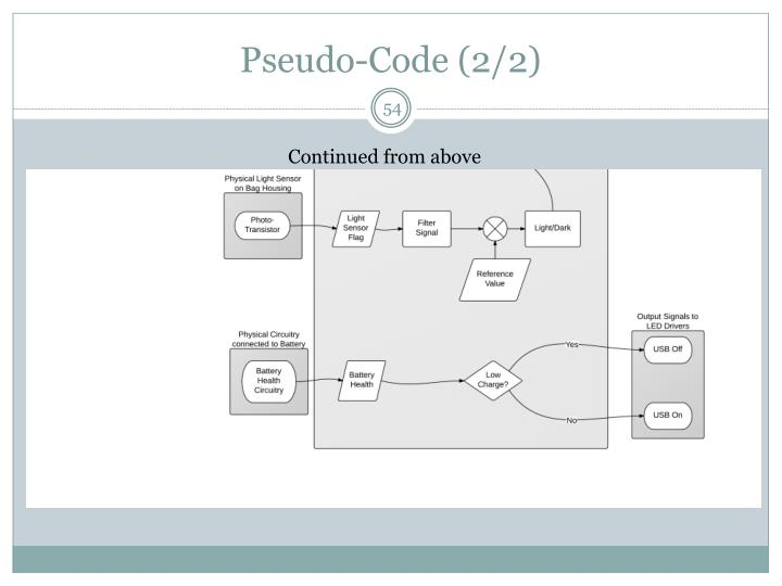 Pseudo-Code (2/2)