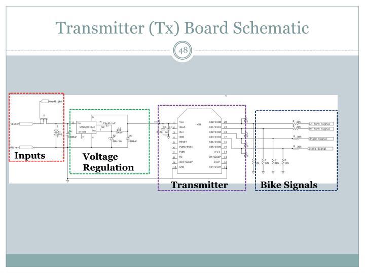 Transmitter (