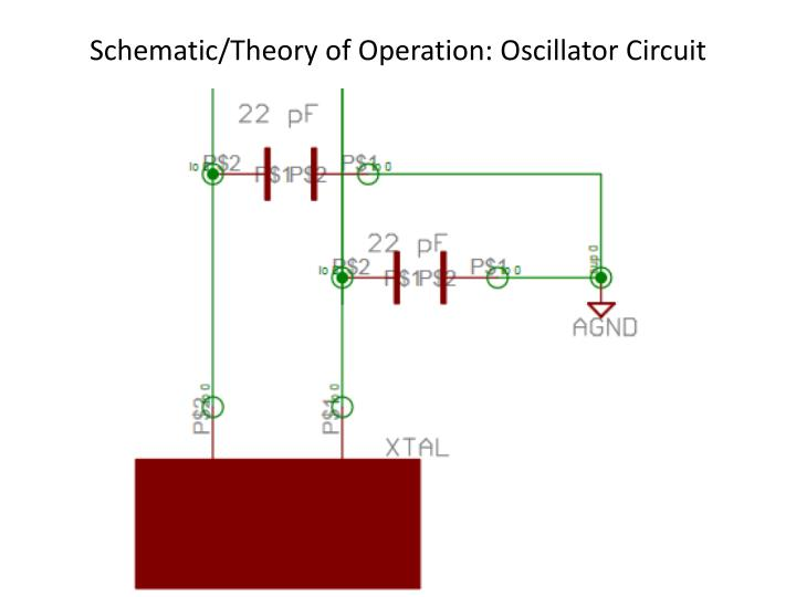 Schematic/Theory of