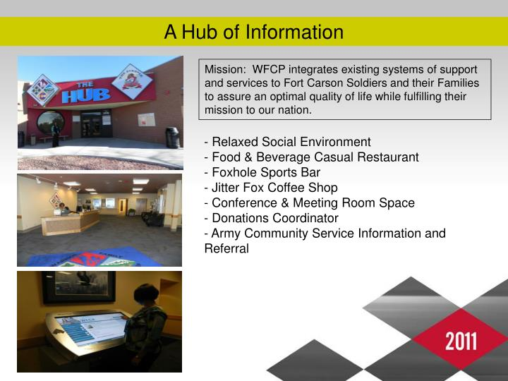 A Hub of Information