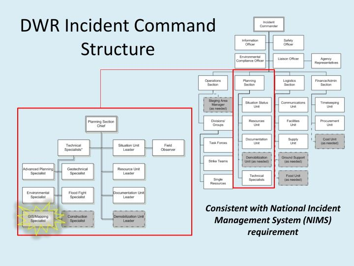 DWR Incident Command Structure