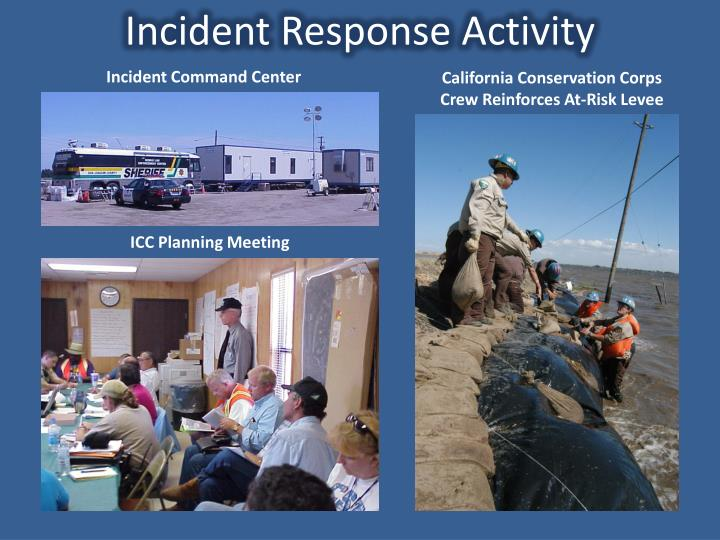 Incident Response Activity