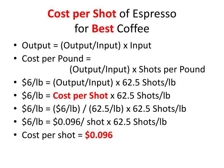 Cost per Shot