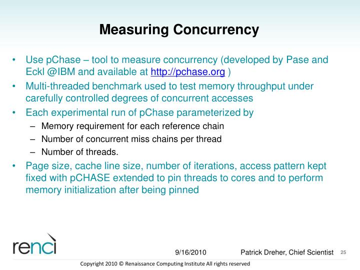 Measuring Concurrency