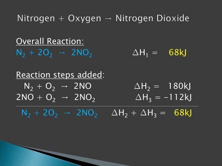 Nitrogen + Oxygen