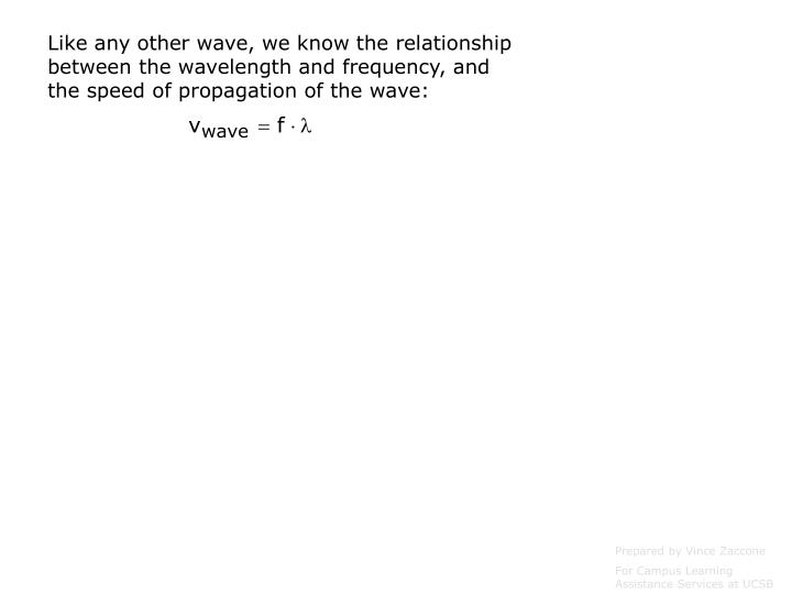 Like any other wave, we know the relationship between the wavelength and frequency, and the speed of...