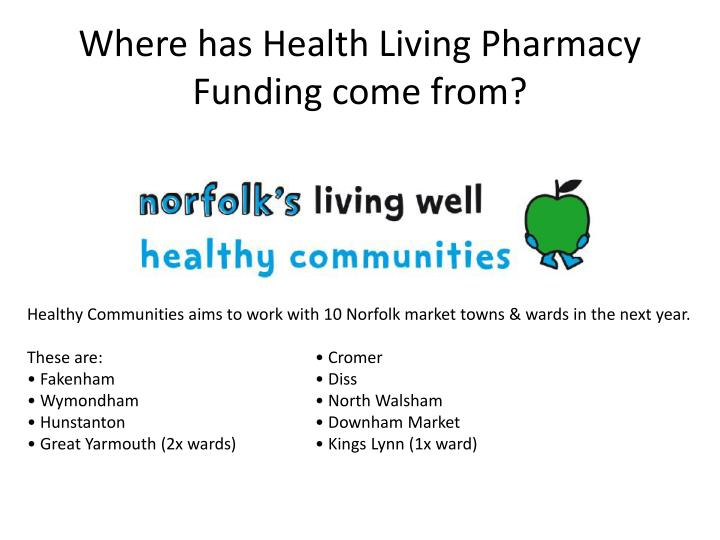 Where has Health Living Pharmacy Funding come from?