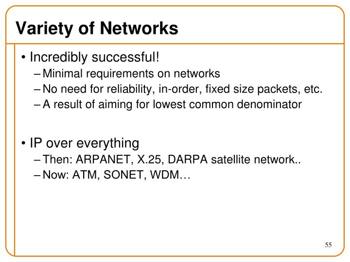 Variety of Networks