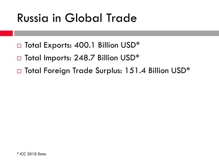 Russia in global trade