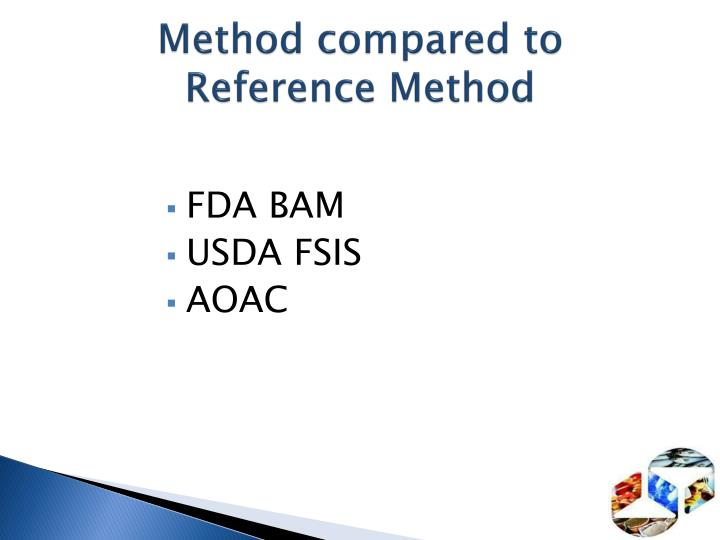 Method compared to