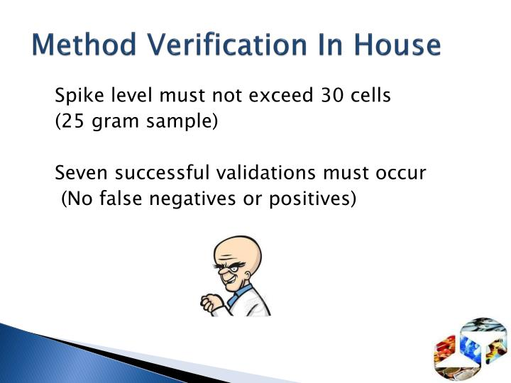 Method Verification In House