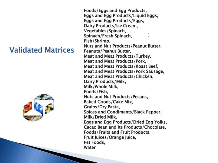 Foods/Eggs and Egg Products,