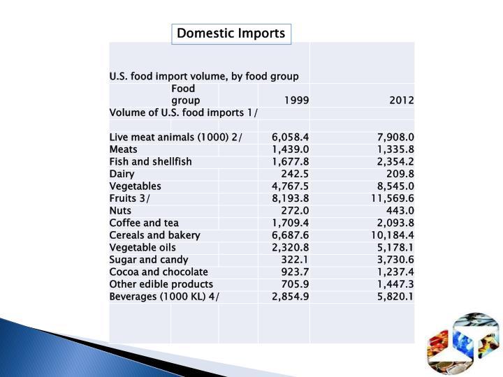 Domestic Imports