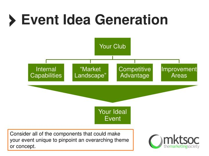 Event Idea Generation