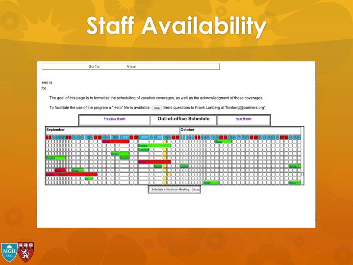 Staff Availability