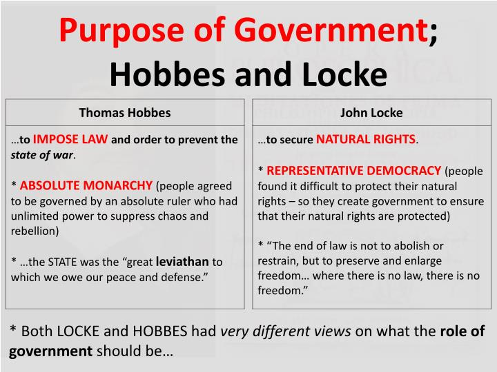 What Was The Role Of Nature In Locke S Ideal Government