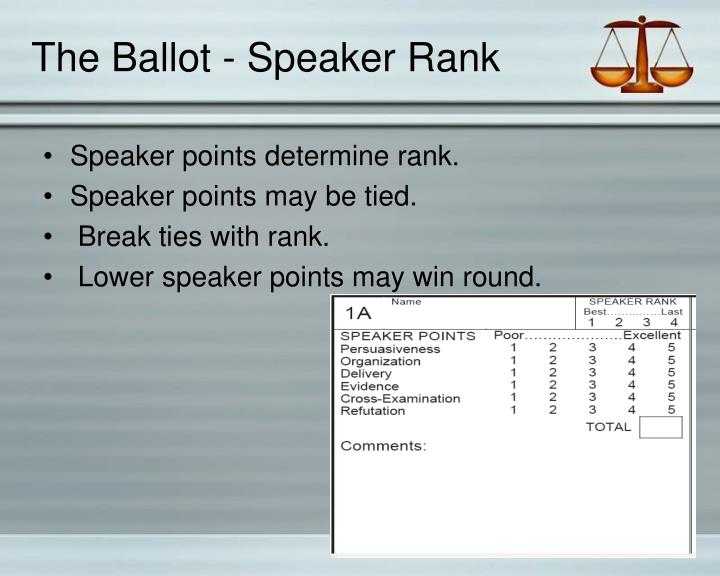 The Ballot - Speaker Rank