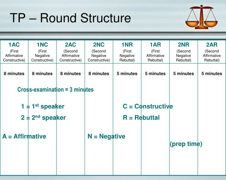 TP – Round Structure