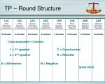 tp round structure
