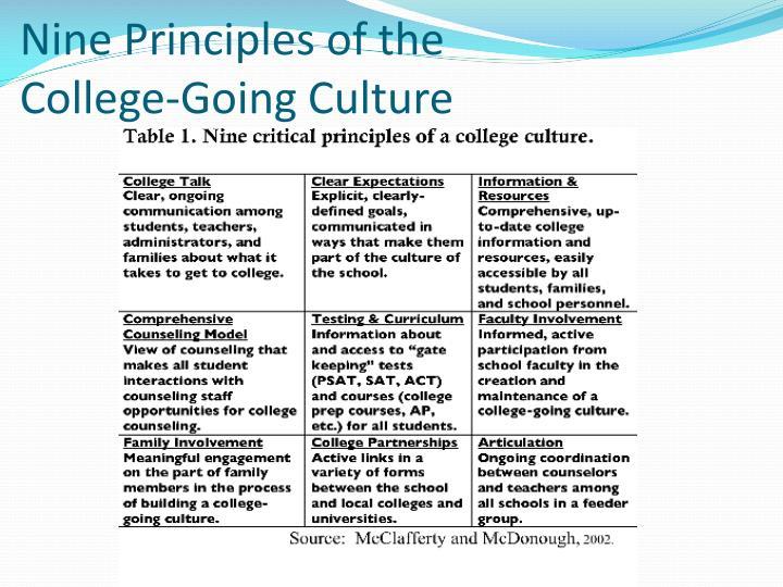 Nine Principles of the