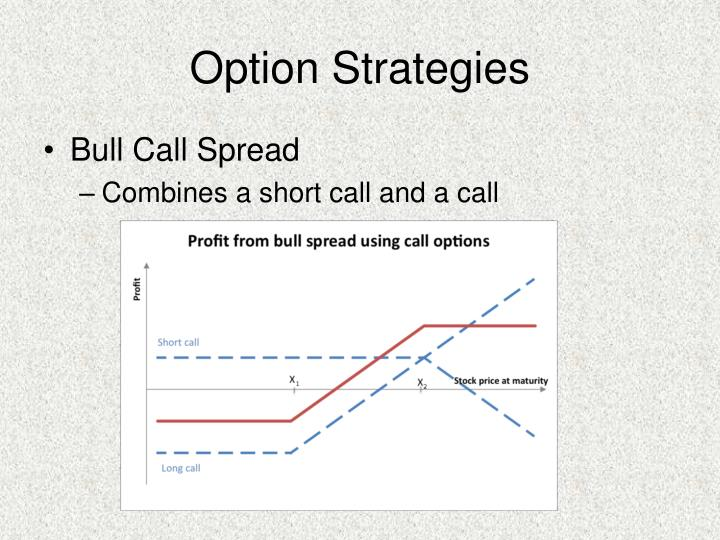 Strategies of options ppt