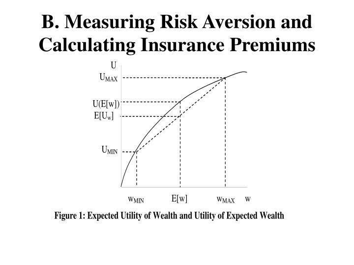 B. Measuring Risk Aversion and Calculating Insurance