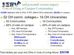 and potential veteran impact cost of living at campus communities