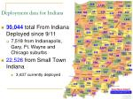 deployment data for indiana