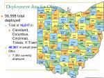 deployment data for ohio