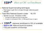 effect on csu vet enrollment