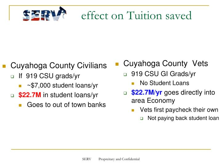 effect on Tuition saved