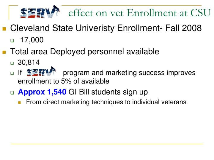 effect on vet Enrollment at CSU