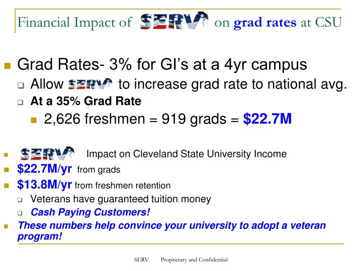 Financial Impact of                      on