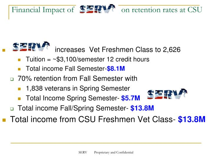 Financial Impact of                       on retention rates at CSU