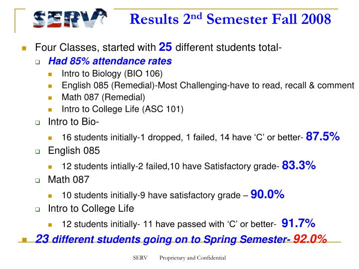 Results 2