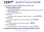 results 2 nd semester fall 2008