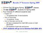 results 3 rd semester spring 2009