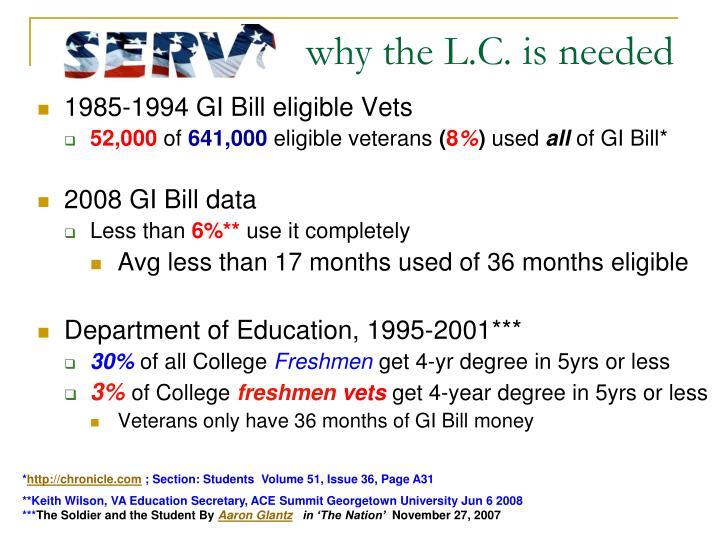 1985-1994 GI Bill eligible Vets