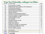 top vet friendly colleges in ohio