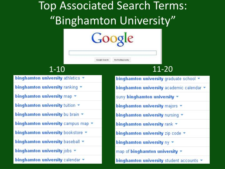 Top Associated Search Terms:
