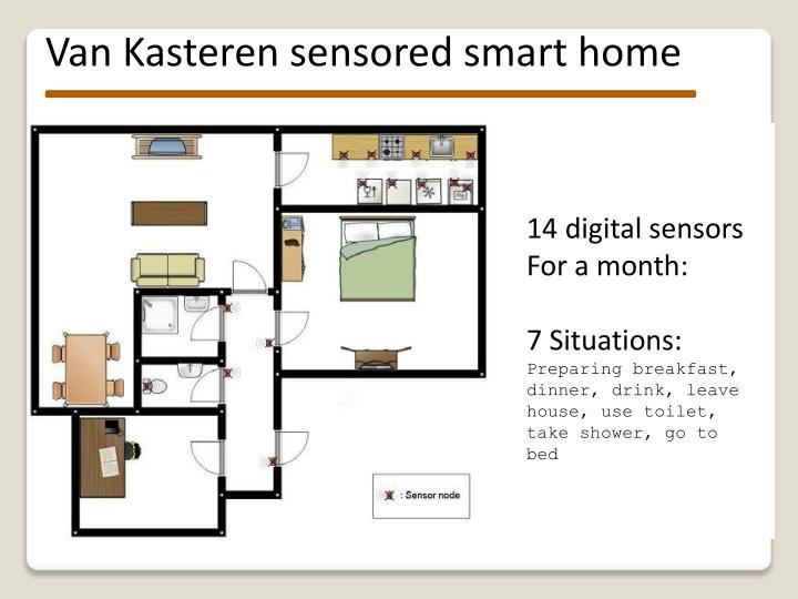 Van Kasteren sensored smart home