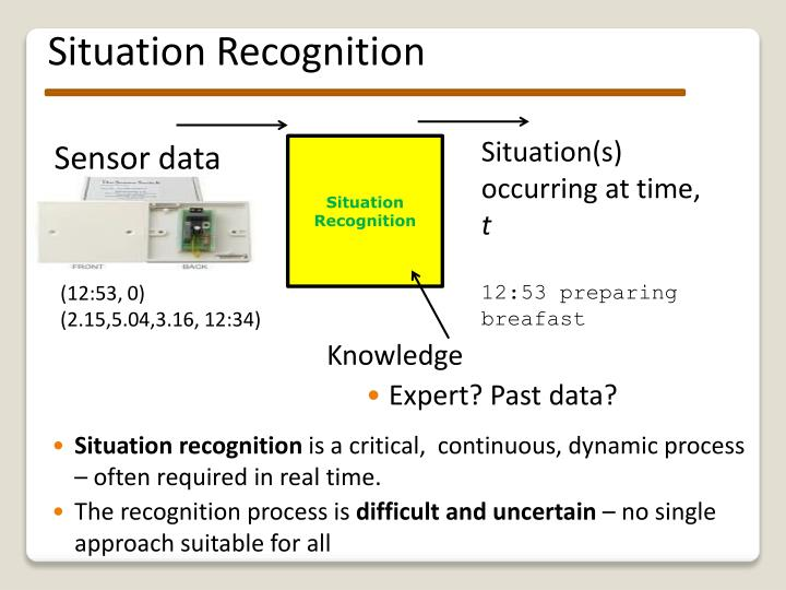 Situation Recognition