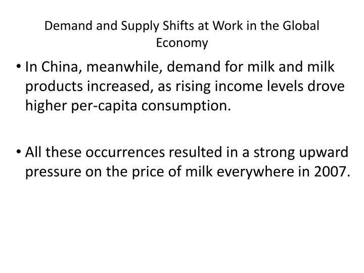 Demand and Supply Shifts at Work in the Global Economy