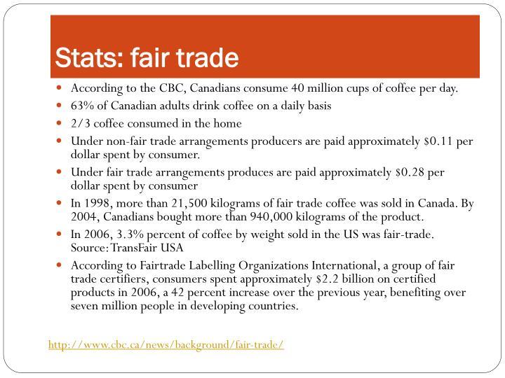Stats: fair trade