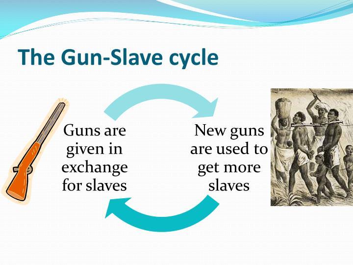 The Gun-Slave cycle