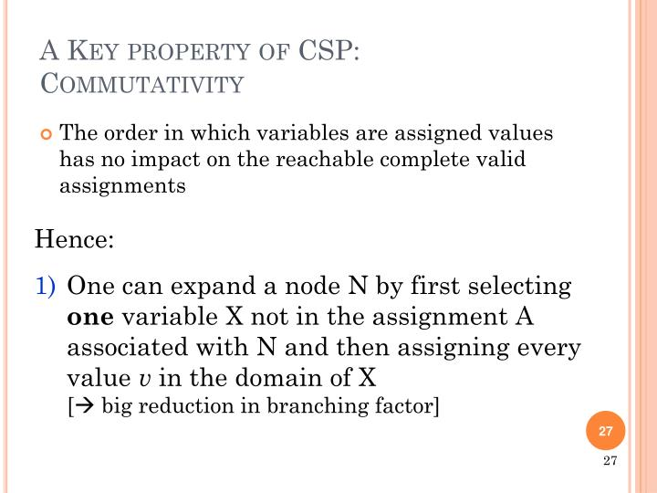 A Key property of CSP: Commutativity